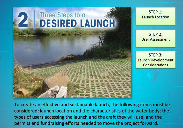 Ch.2 - Three Steps to a Desired Launch